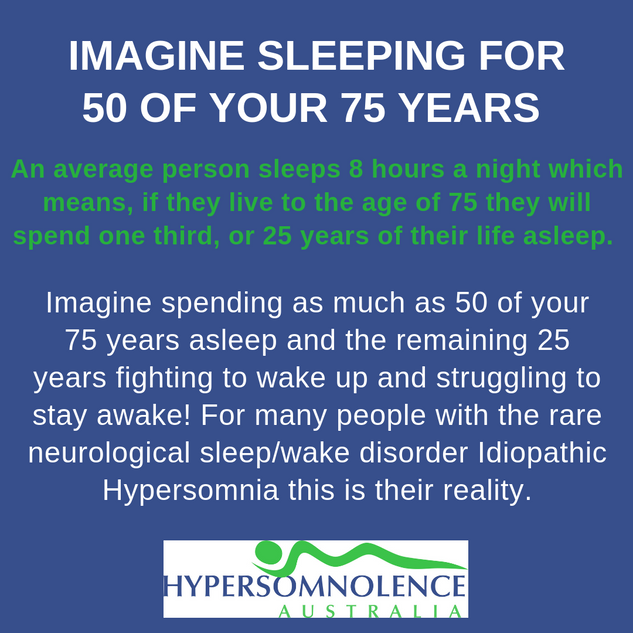 Imagine sleeping for 50 of your 75 years...