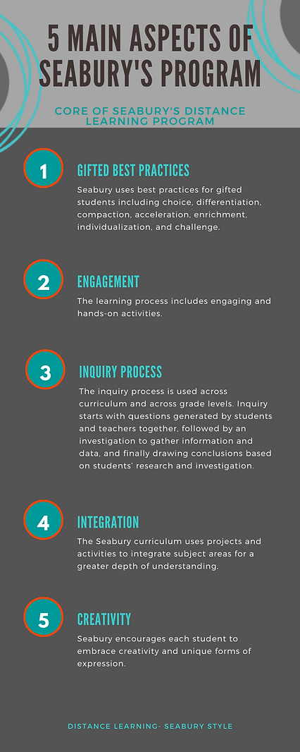 distance learning 5 core aspects .png