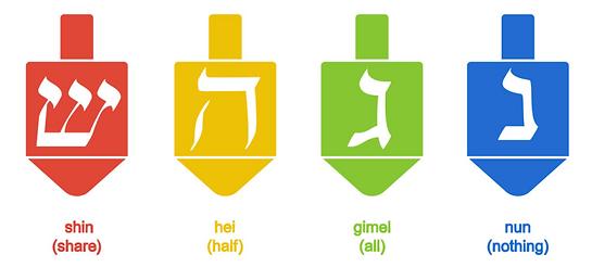 Dreidel-symbols-and-sides.png
