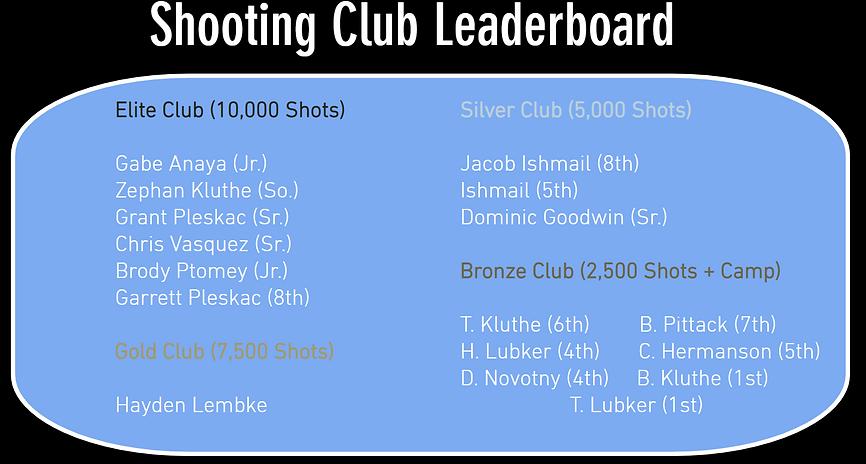 Shooting Club.PNG