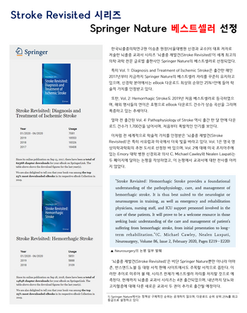 Stroke Revisited 시리즈 Springer Nature 베스트셀러 선정