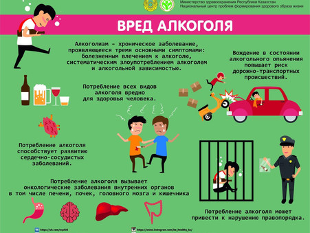 Вред алкоголя, вред курения и безопасность на велосипеде, водоёмах