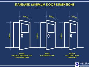 Standard Minimum Door Dimensions
