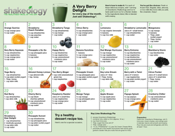 Greenberry Recipes