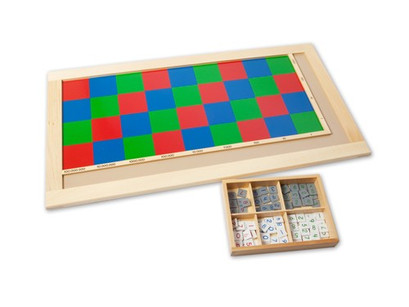 Montessori in a Minute: the Multiplication Checkerboard