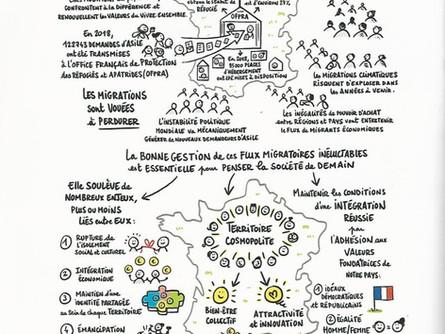 Expériences estudiantines de l'ESSACA à Bordeaux Métropole : La Mission BM50 et l'AGORA.