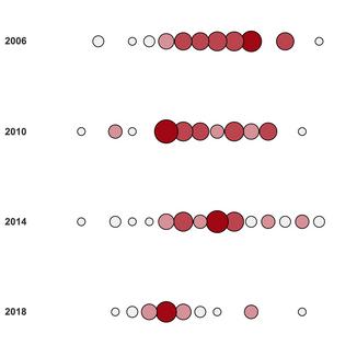 Toronto City Elections - Representation Gap