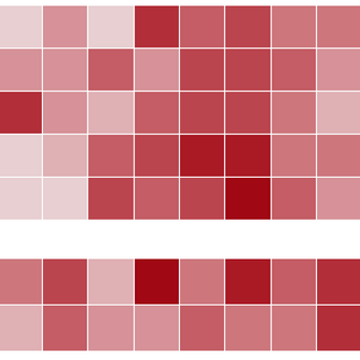 TTC Delays Heatmap