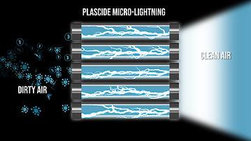 Plascide Micro-Lightning.jpg