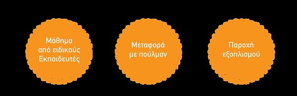 perilamvonontai_19-01.png