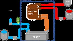 No-Waste Wort Heat Exchanger