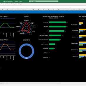 Import Keg Punk Data into Excel
