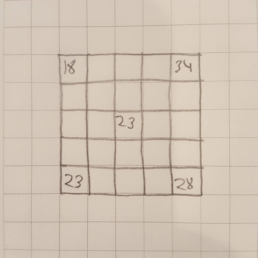 drawing of a grid with numbers in it