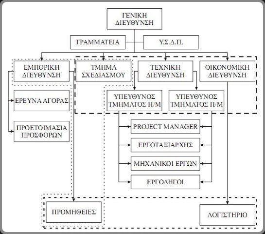 organograma.jpg