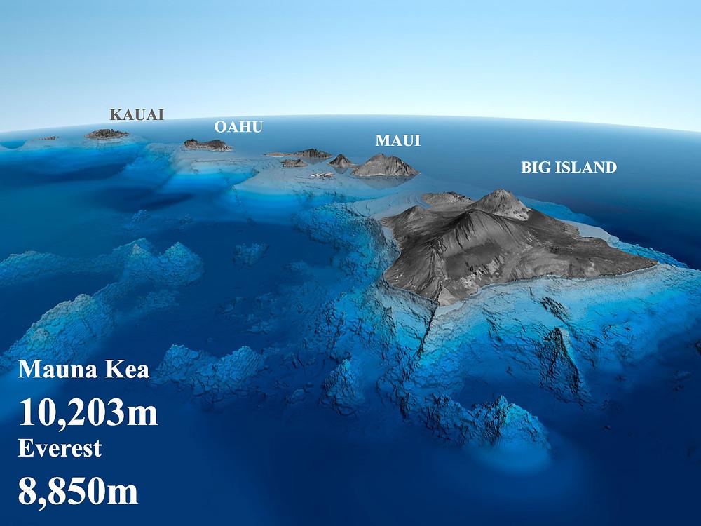 viaje en hawaii