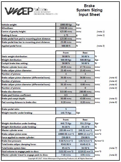 Calculating brake system bias