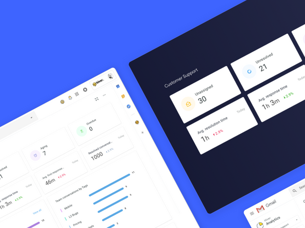 Hiver Analytics - Building an effective dashboard