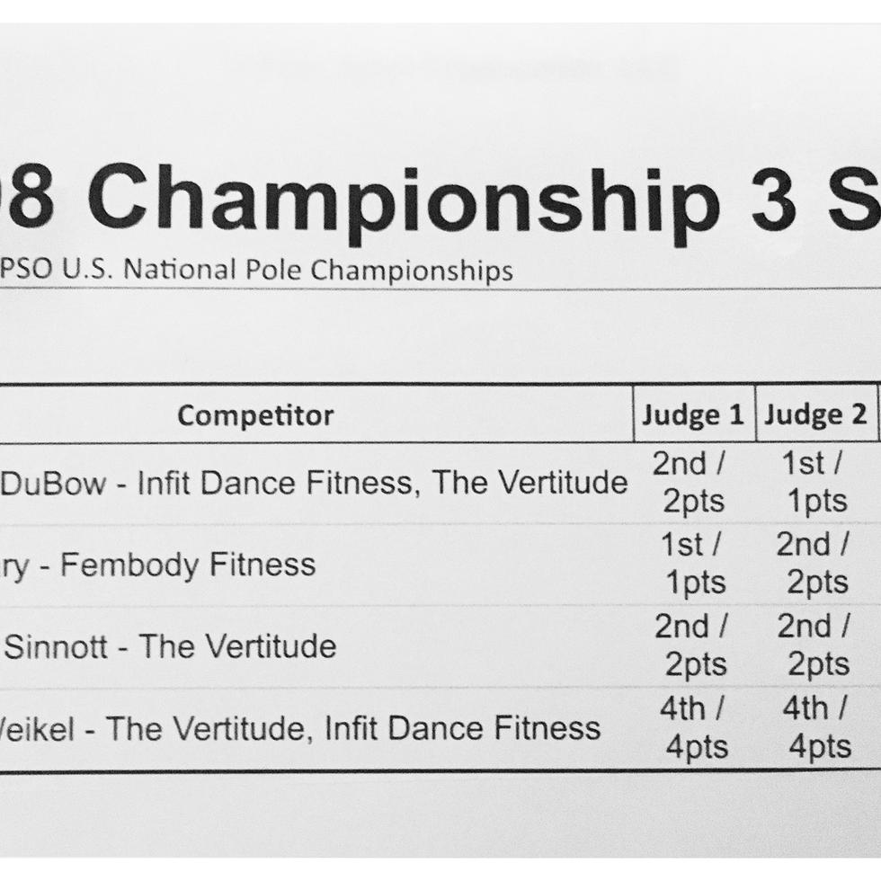 2018.PoleCompetition_Nationals00146.JPG