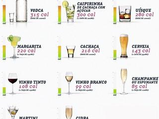 Bebidas alcoólicas – como substituir