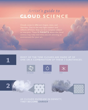 cloud_infographic_edited.jpg