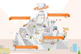 2021 阿里巴巴 GDT 全球商业挑战赛正式开启首次邀请   青年创业者打造直接面向消费者的品牌