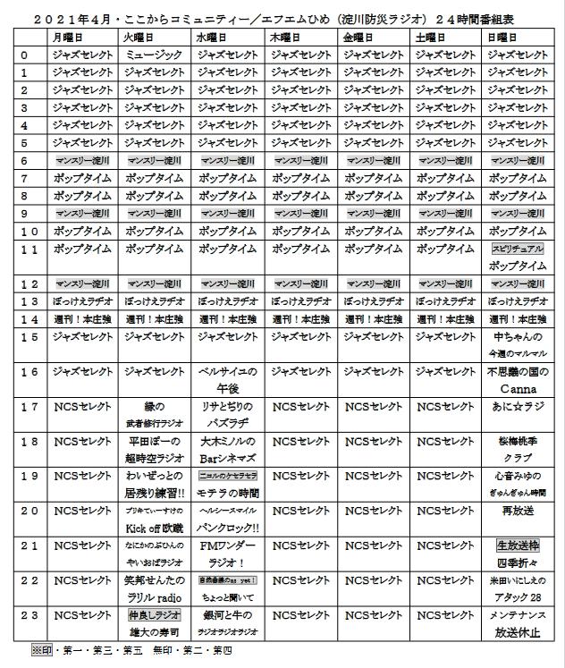 Screenshot_2021-05-03  御中 - FMひめタイムテーブル