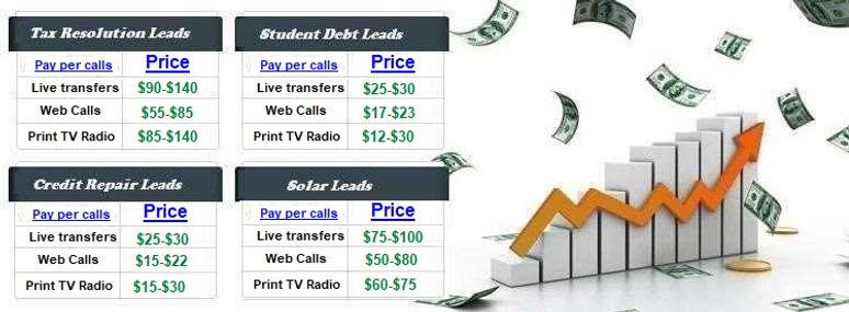 payper call marketing