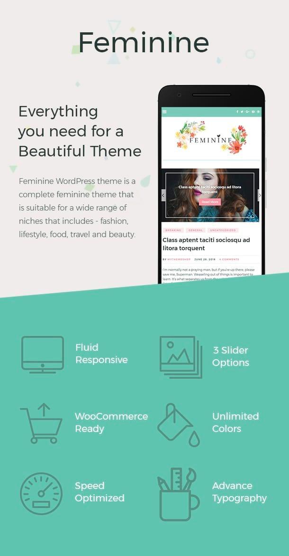 Blog themes 2021