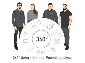 360° Potenzialanalyse für KMU