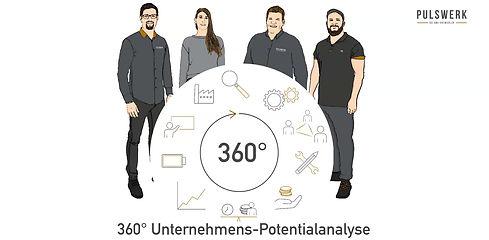 Erklärvideo für 360° Potentialanalyse für KMU's