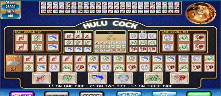 Pengenalan Hulu Cock 918Kiss/SCR888