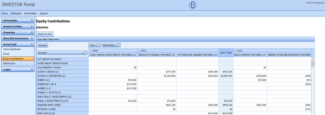 Financials and Analytics, including Pivot Tables