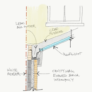 Detail - external wall