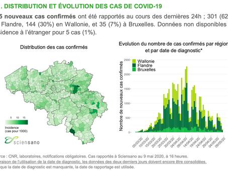 Belgia: bilanțul zilnic al epidemiei de coronavirus se menține sub pragul de 100 pentru principalii