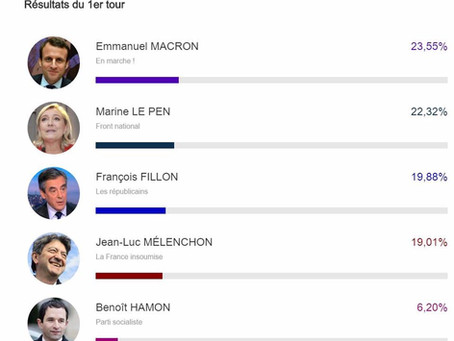 Live blog - Franța - Alegeri Prezidențiale 2017