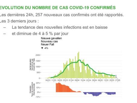 Scade numărul oamenilor bolnavi de Covid-19 din spitale, dar crește numărul infecțiilor zilnice