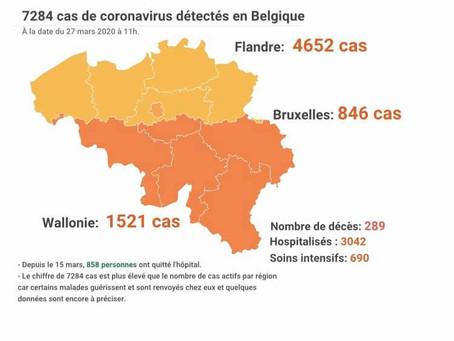 Belgia depășește trei mii de spitalizări în contextul epidemiei de COVID-19