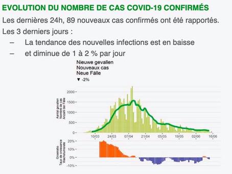 Belgia: 89 de noi infecții cu SARS-CoV-2 în 24 de ore
