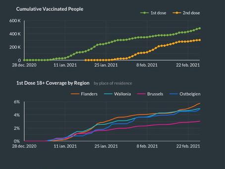 Peste 30.000 de persoane vaccinate în 24 de ore