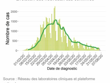 Belgia: Cifre epidemiologice în scădere