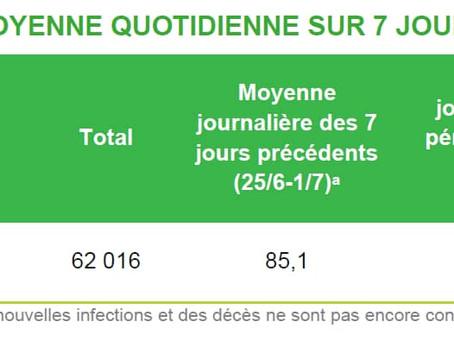 Belgia: 107 noi cazuri de infecție în 24 de ore