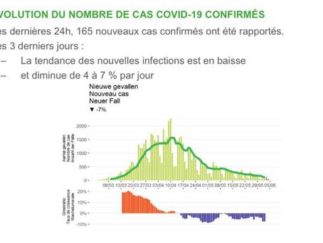 Belgia are oficial peste 59 de mii de cazuri de infecție cu noul coronavirus de la debutul epidemiei