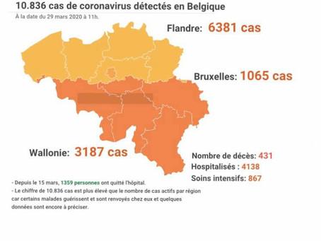 Belgia are peste zece mii de cazuri de COVID-19