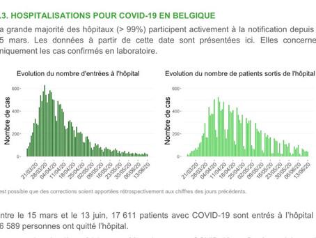 Belgia are peste 60 de mii de infecții confirmate cu noul coronavirus