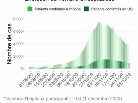 3.707 bolnavi în spitalele belgiene, dintre care 854 în terapie intensivă