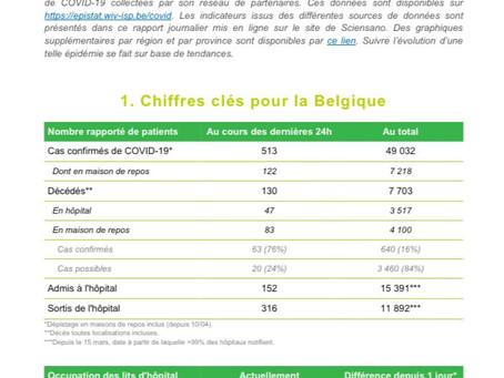 Belgia: numărul bolnavilor de COVID-19, care au nevoie de asistență respiratorie, a scăzut sub 500
