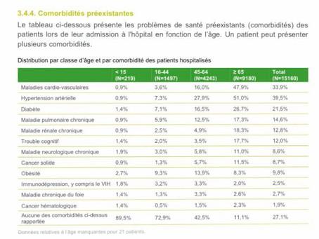 Belgia: 128 de noi cazuri de infectare cu SARS-CoV-2