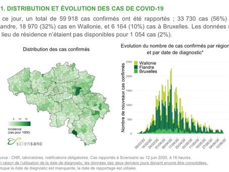 Belgia: Numărul deceselor zilnice a coborât sub pragul de 10!