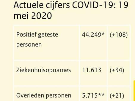 Olanda: ce se schimbă în iunie în privința restricțiilor sanitare!