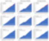 RTC Charts.jpeg